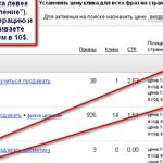 Ограничение суточного бюджета в Яндекс.Директе